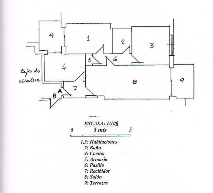 Piso dormitorios zarautz brick7 propiedad - Piso en zarautz ...